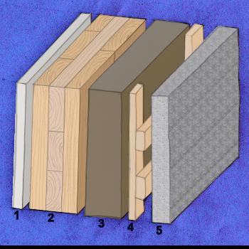 Wandaufbau einer Holzmassivbau-Wand