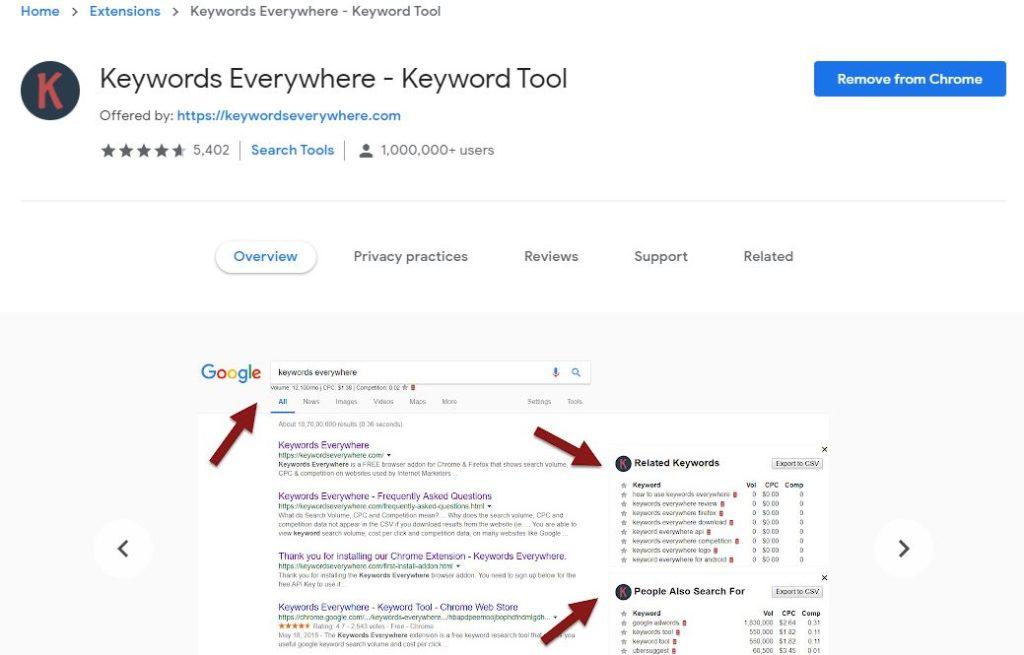 kostenloses SEO-Keyword-Tool